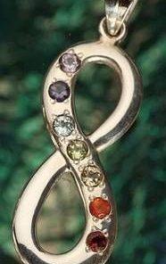 Pandantivplacat cu argint cu cifra 8 si cristalele chakrelor