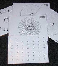 Set de 10 planse (5 foi fata/verso), format A4, plastifiate